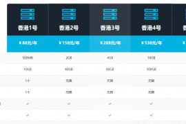香港虚拟主机空间  500MB 一年只需88元 无忧岛网站品质保证 购买时输入终身折扣码即可享受优惠