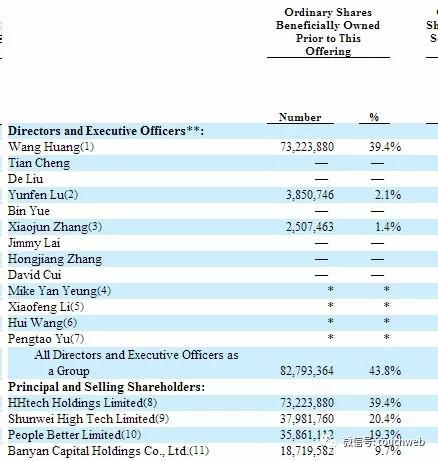 华米冲刺IPO:前三季净利近亿,雷军系持股近40%