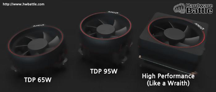 65W、95W 与高效能三款,AMD Ryzen 处理器用散热器曝光第1张-无忧岛网